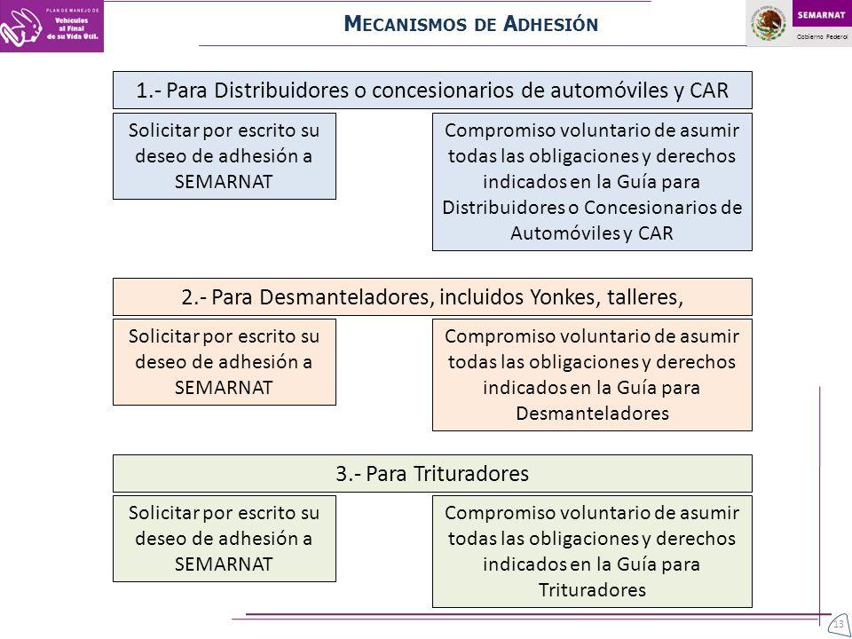 1.- Para Distribuidores o concesionarios de automóviles y CAR