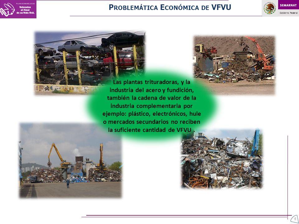 Problemática Económica de VFVU