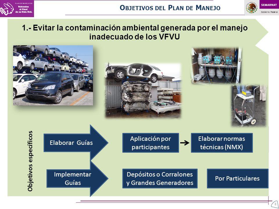1.- Evitar la contaminación ambiental generada por el manejo