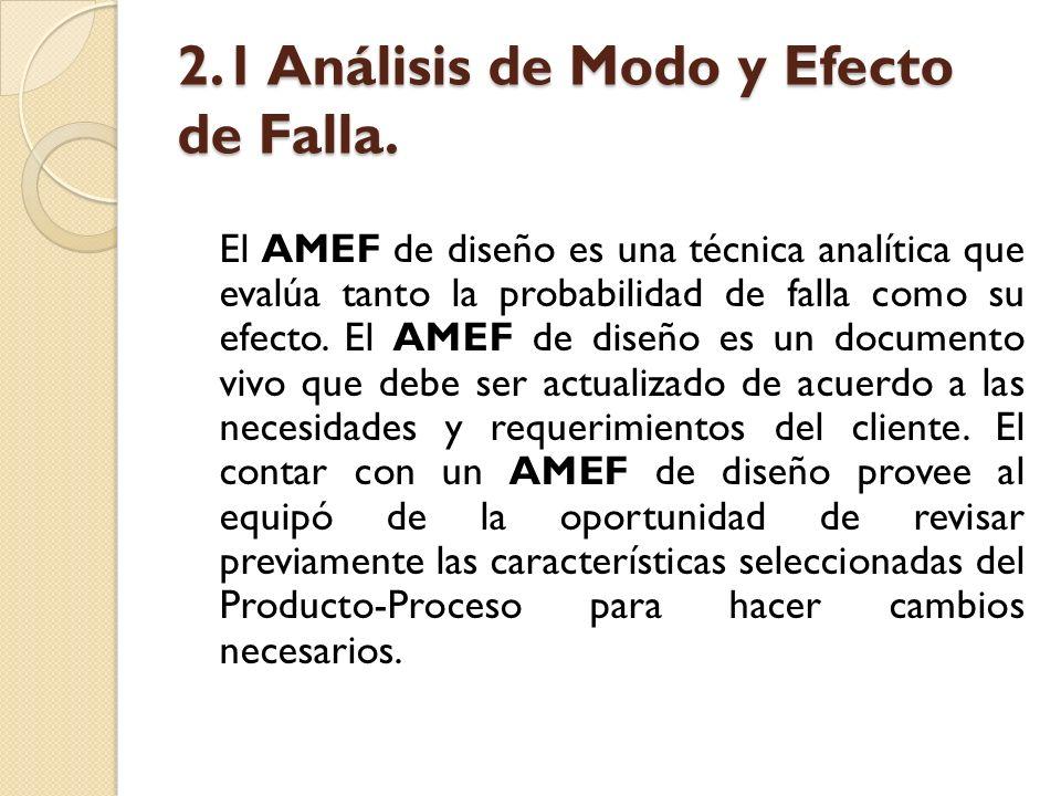 2.1 Análisis de Modo y Efecto de Falla.