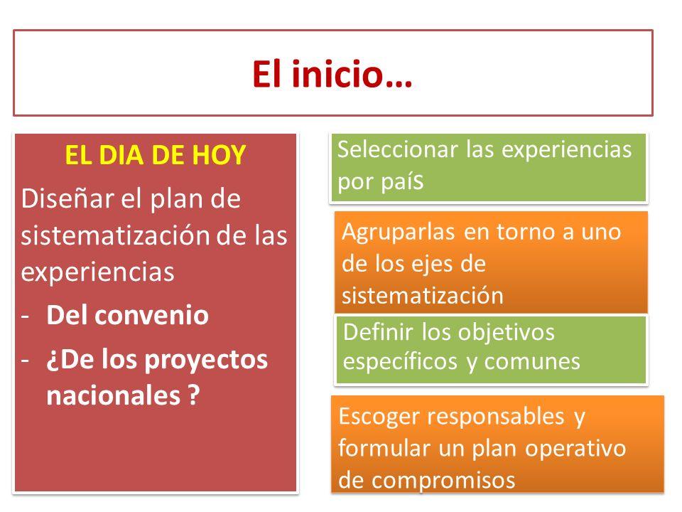 El inicio… EL DIA DE HOY. Diseñar el plan de sistematización de las experiencias. Del convenio. ¿De los proyectos nacionales
