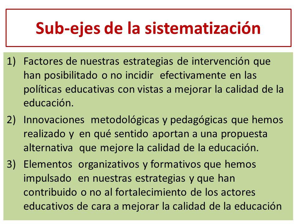 Sub-ejes de la sistematización