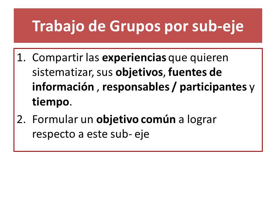 Trabajo de Grupos por sub-eje