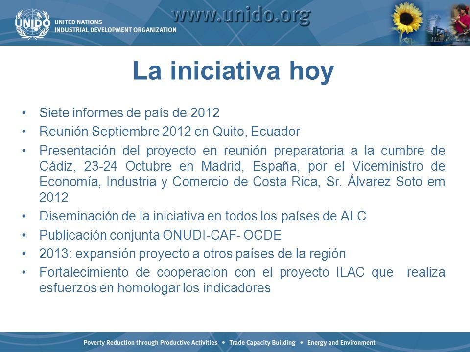 La iniciativa hoy Siete informes de país de 2012