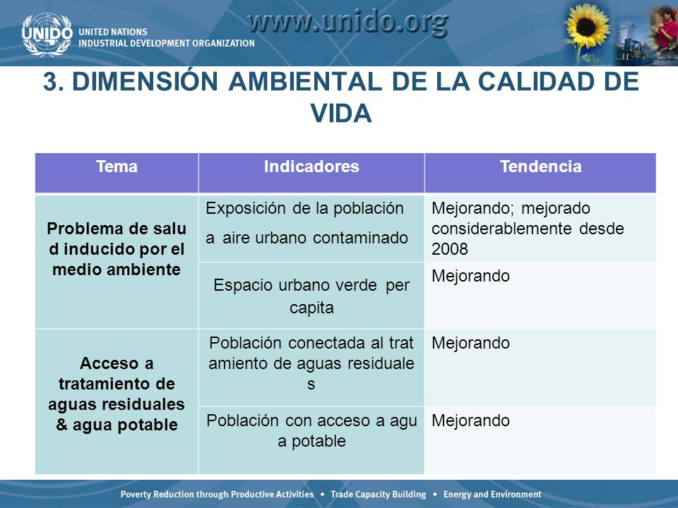 3. DIMENSIÓN AMBIENTAL DE LA CALIDAD DE VIDA
