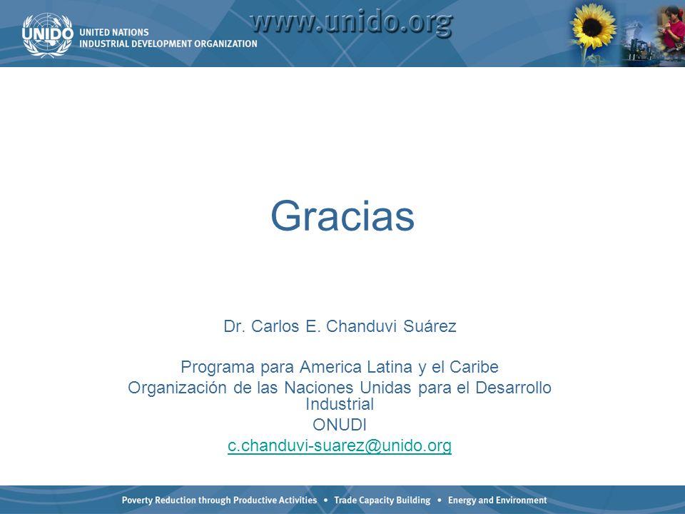 Gracias Dr. Carlos E. Chanduvi Suárez