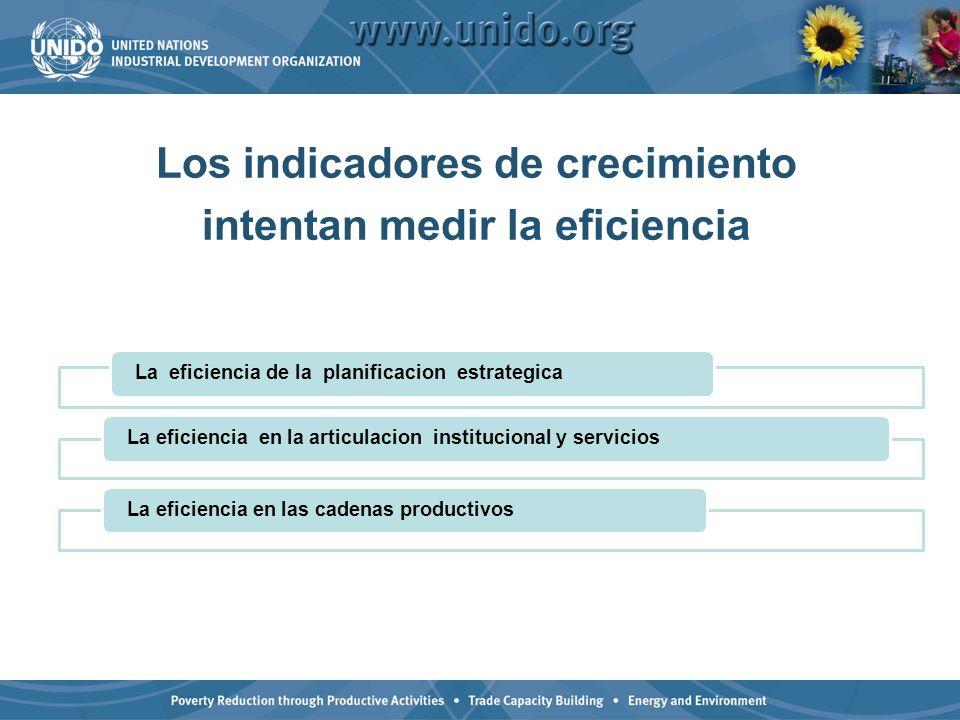 Los indicadores de crecimiento intentan medir la eficiencia