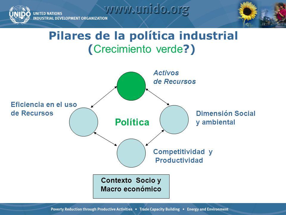 Pilares de la política industrial (Crecimiento verde )