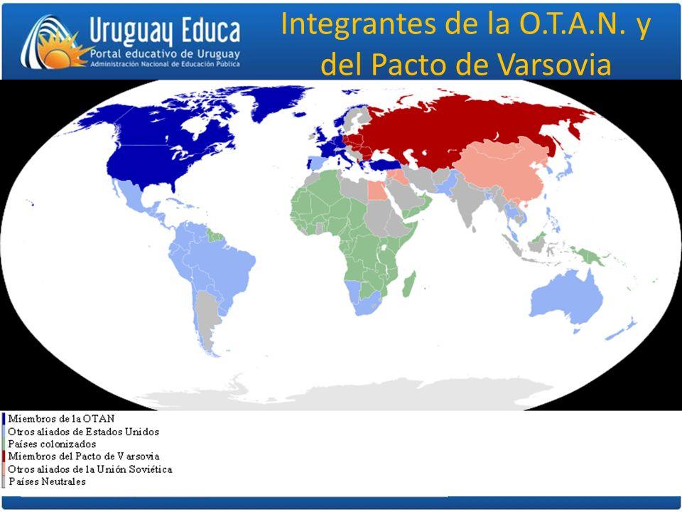 Integrantes de la O.T.A.N. y del Pacto de Varsovia