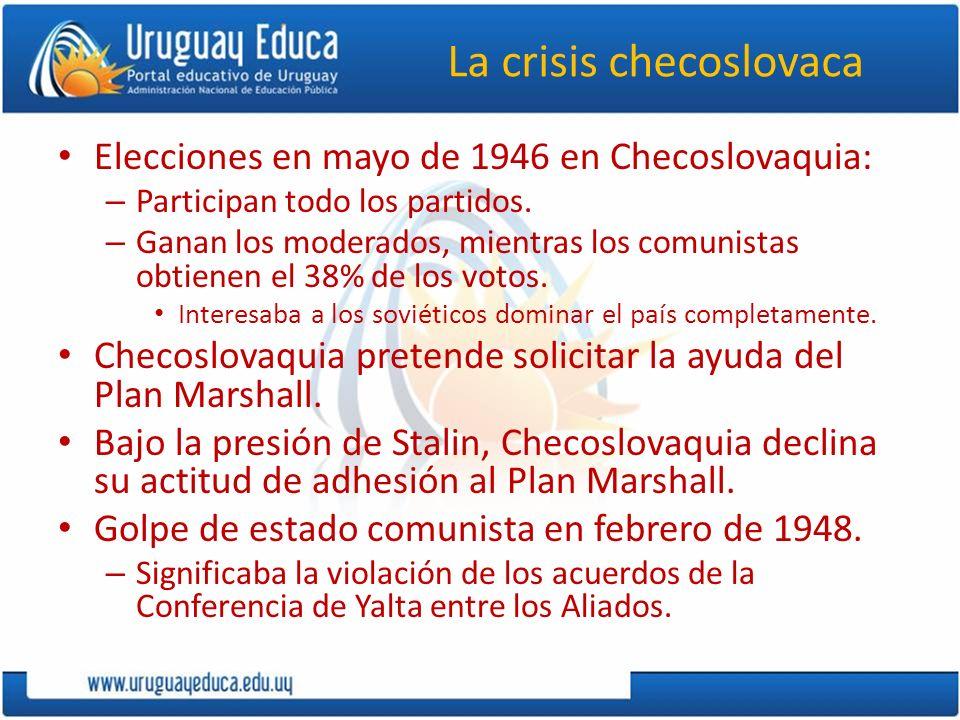 La crisis checoslovaca