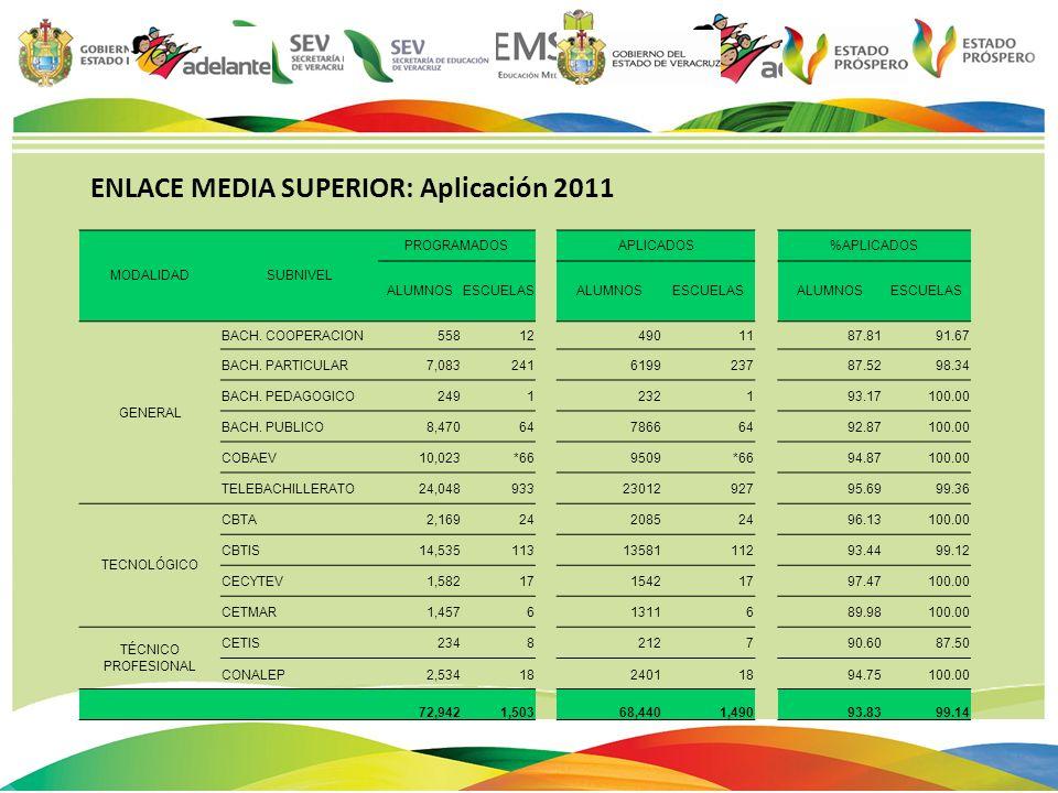 ENLACE MEDIA SUPERIOR: Aplicación 2011