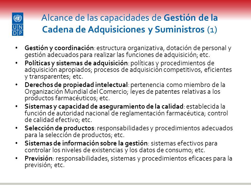 Alcance de las capacidades de Gestión de la Cadena de Adquisiciones y Suministros (1)