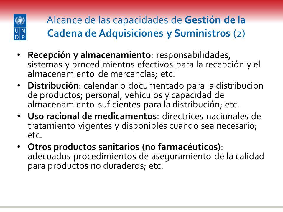 Alcance de las capacidades de Gestión de la Cadena de Adquisiciones y Suministros (2)