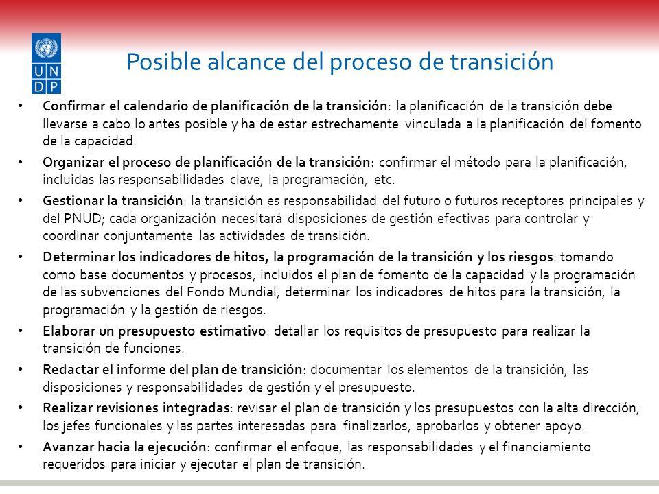 Posible alcance del proceso de transición