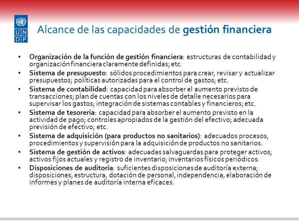 Alcance de las capacidades de gestión financiera