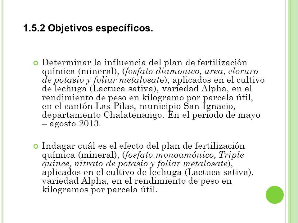 1.5.2 Objetivos específicos.