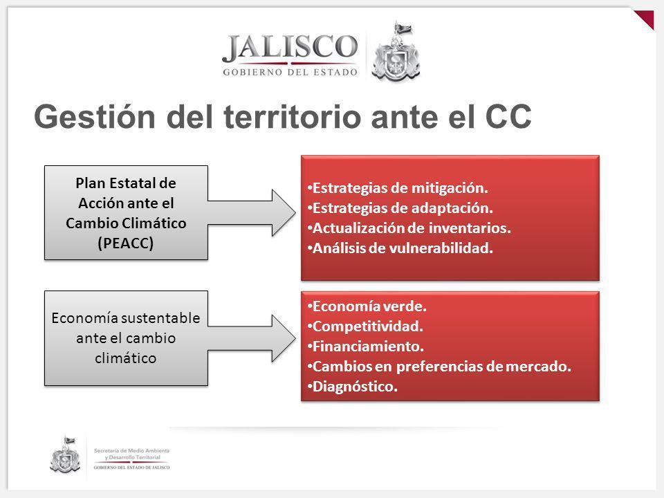 Plan Estatal de Acción ante el Cambio Climático (PEACC)