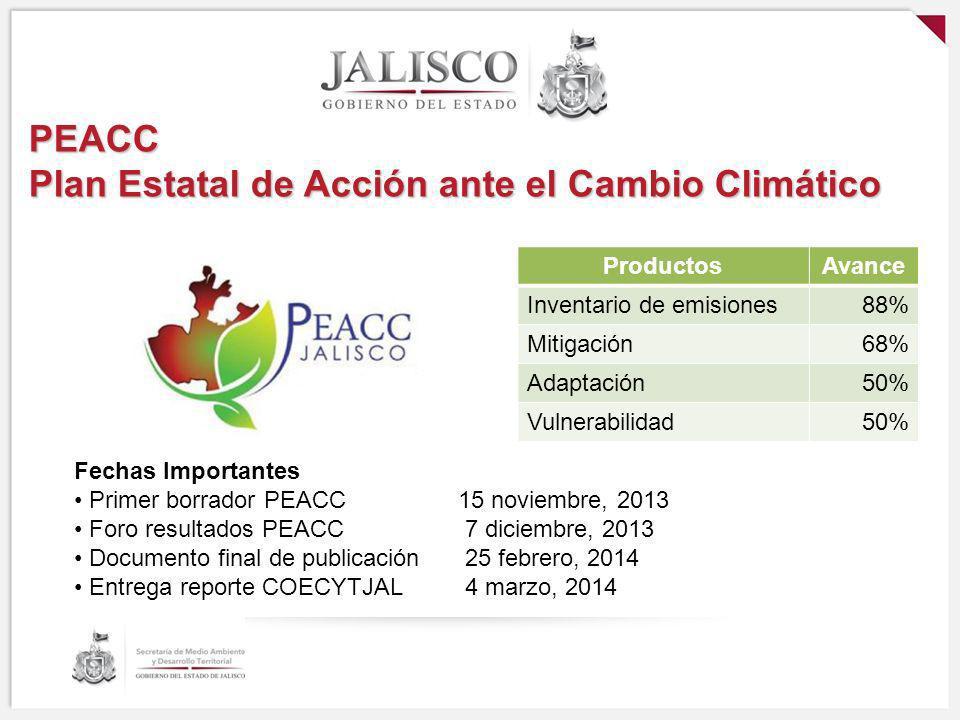 Plan Estatal de Acción ante el Cambio Climático