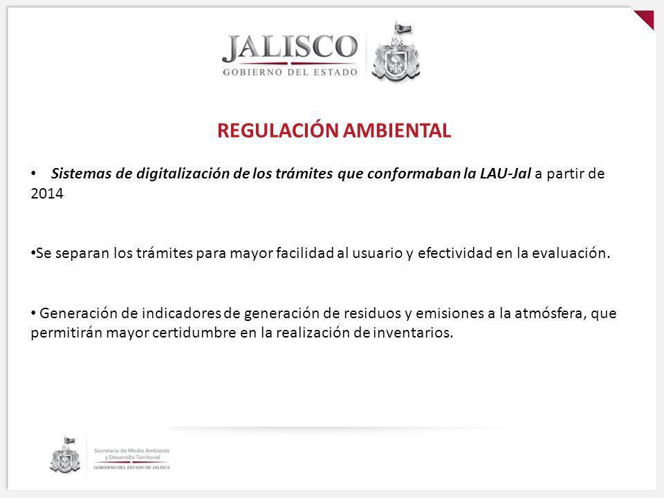 REGULACIÓN AMBIENTAL Sistemas de digitalización de los trámites que conformaban la LAU-Jal a partir de 2014.