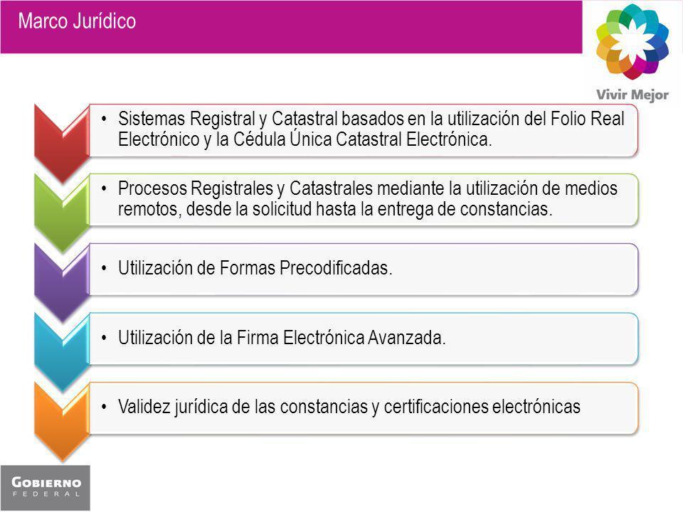 Marco Jurídico Sistemas Registral y Catastral basados en la utilización del Folio Real Electrónico y la Cédula Única Catastral Electrónica.