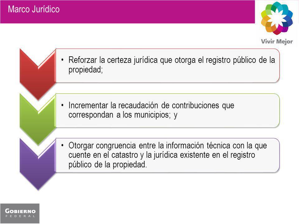 Marco Jurídico Reforzar la certeza jurídica que otorga el registro público de la propiedad;