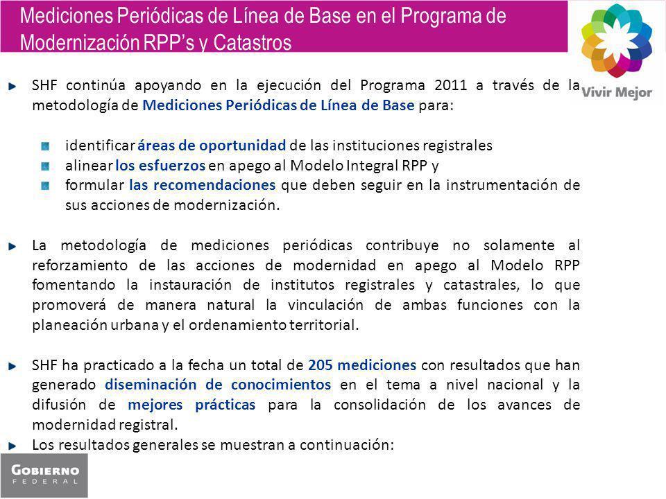 Mediciones Periódicas de Línea de Base en el Programa de Modernización RPP's y Catastros
