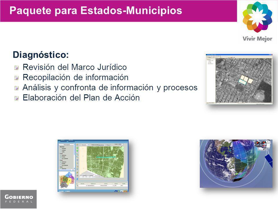 Paquete para Estados-Municipios