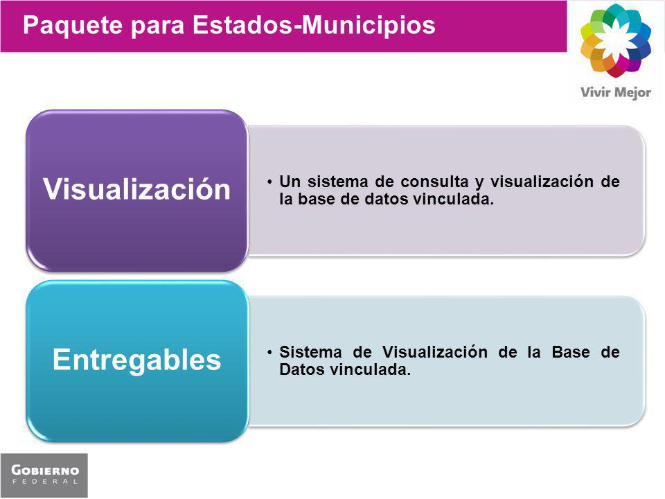 Visualización Entregables