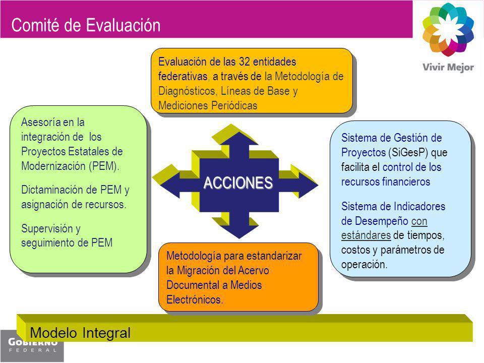 Comité de Evaluación ACCIONES Modelo Integral