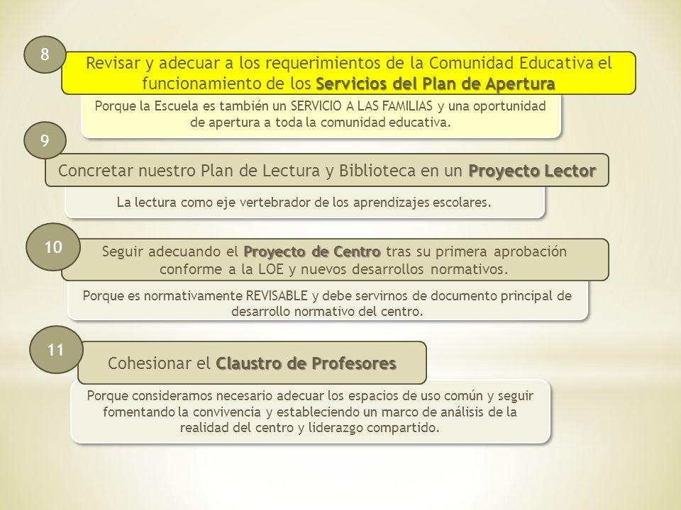 Concretar nuestro Plan de Lectura y Biblioteca en un Proyecto Lector
