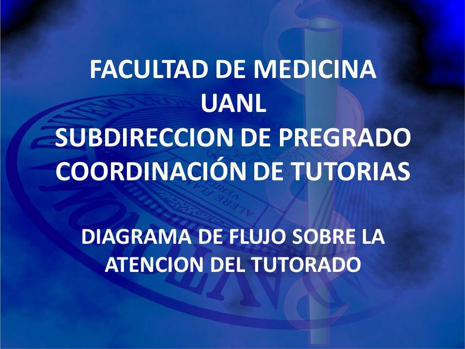 FACULTAD DE MEDICINA UANL SUBDIRECCION DE PREGRADO COORDINACIÓN DE TUTORIAS DIAGRAMA DE FLUJO SOBRE LA ATENCION DEL TUTORADO