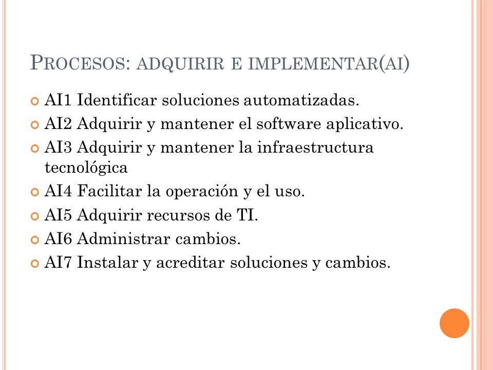 Procesos: adquirir e implementar(ai)