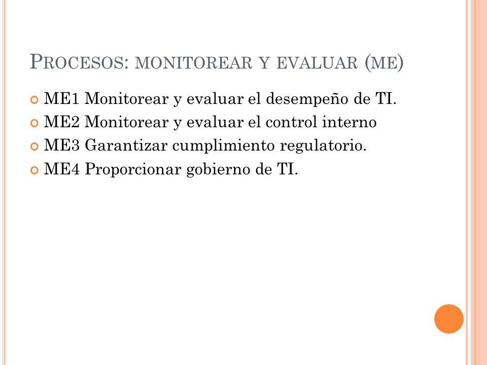 Procesos: monitorear y evaluar (me)