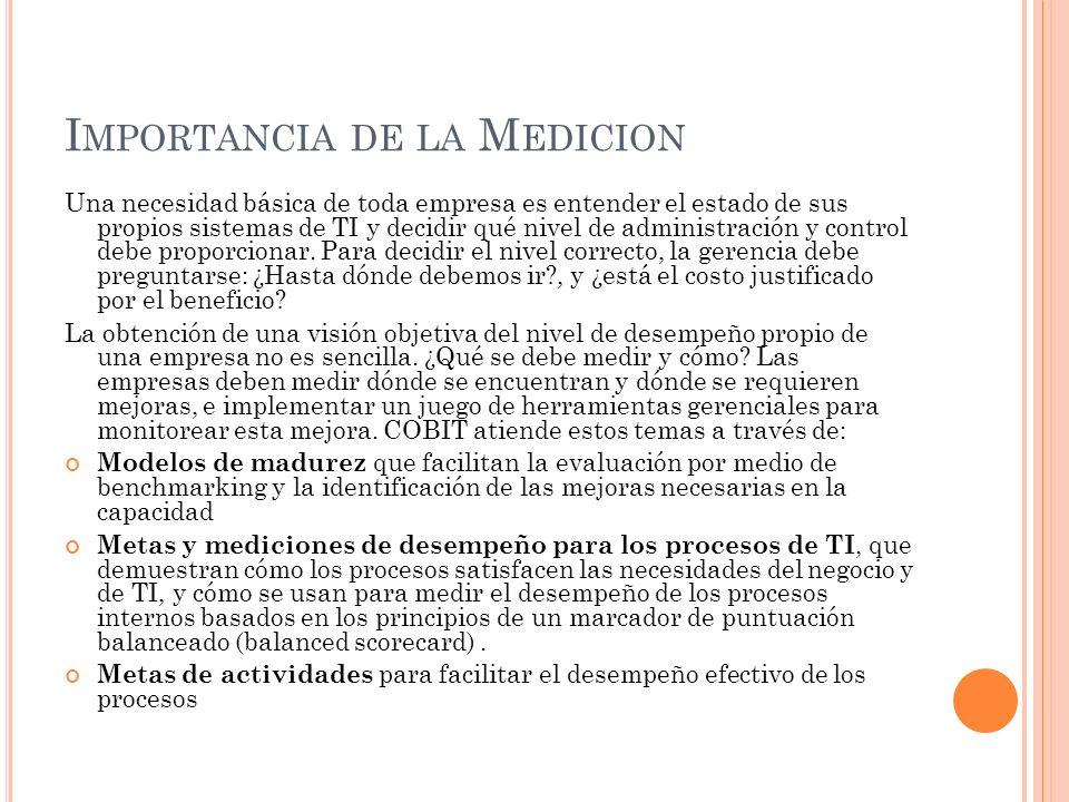 Importancia de la Medicion