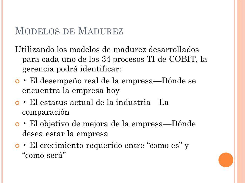 Modelos de Madurez Utilizando los modelos de madurez desarrollados para cada uno de los 34 procesos TI de COBIT, la gerencia podrá identificar: