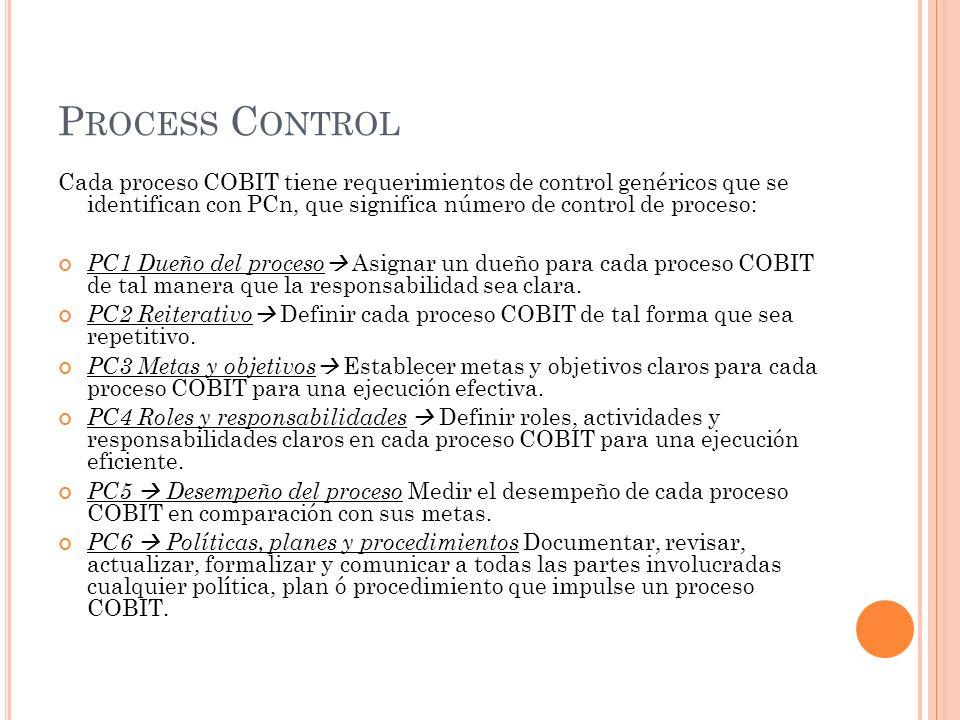 Process ControlCada proceso COBIT tiene requerimientos de control genéricos que se identifican con PCn, que significa número de control de proceso: