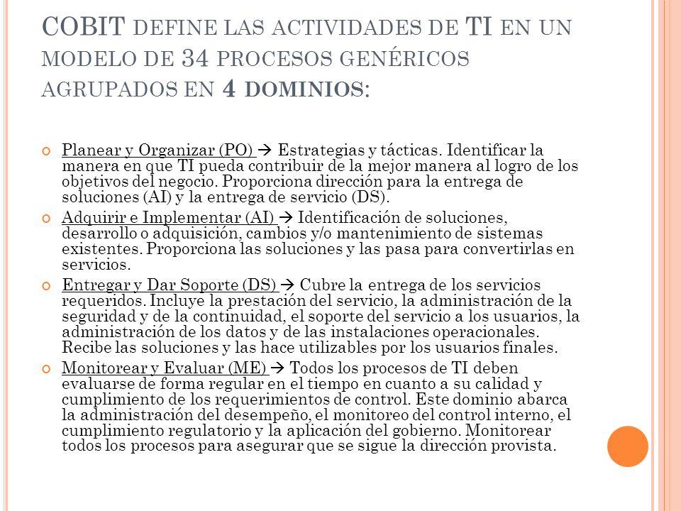 COBIT define las actividades de TI en un modelo de 34 procesos genéricos agrupados en 4 dominios: