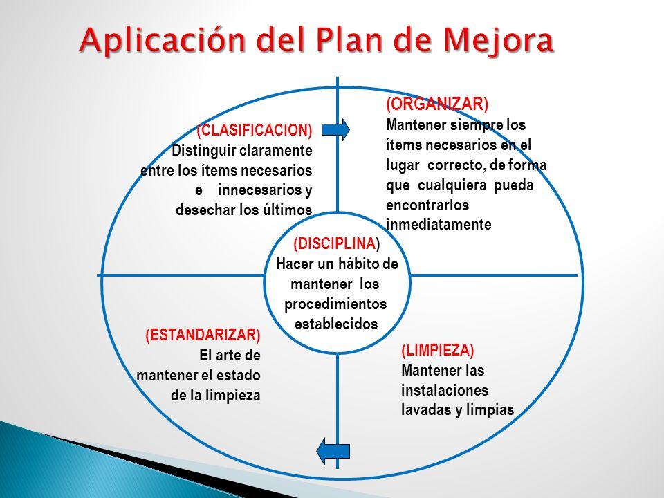 Aplicación del Plan de Mejora