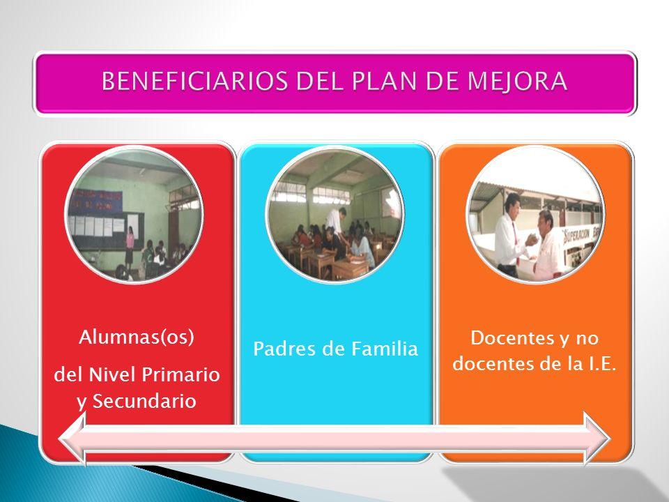 BENEFICIARIOS DEL plan de mejora