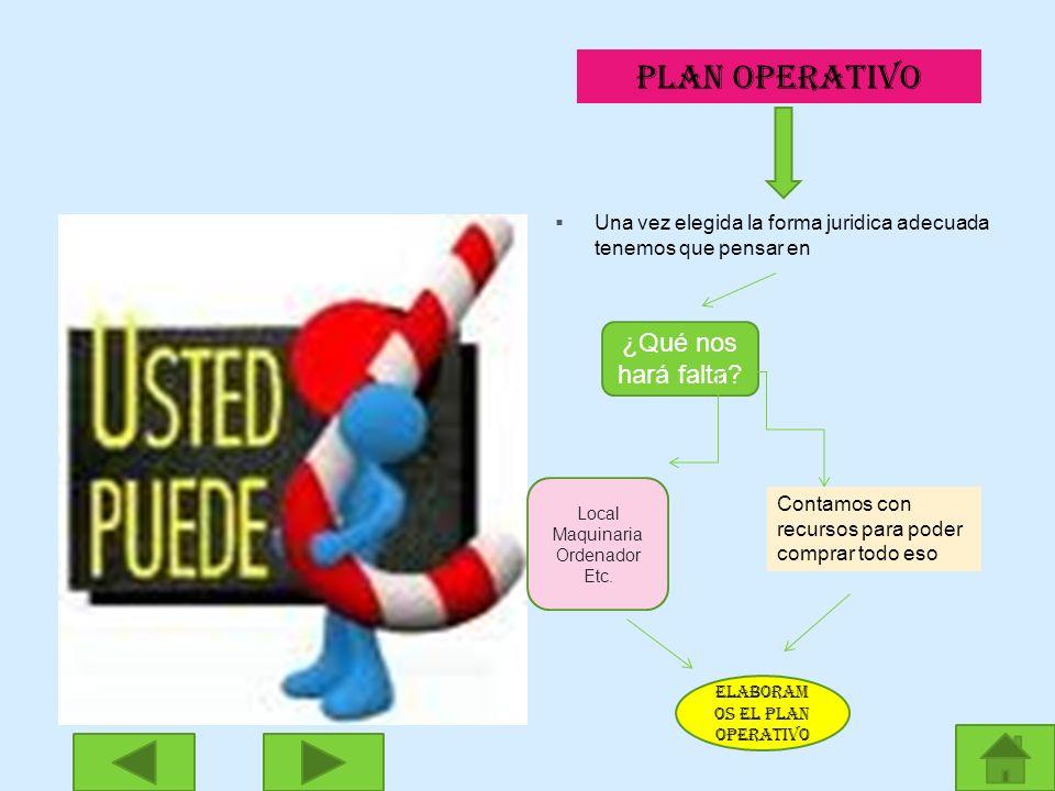 Elaboramos el Plan Operativo