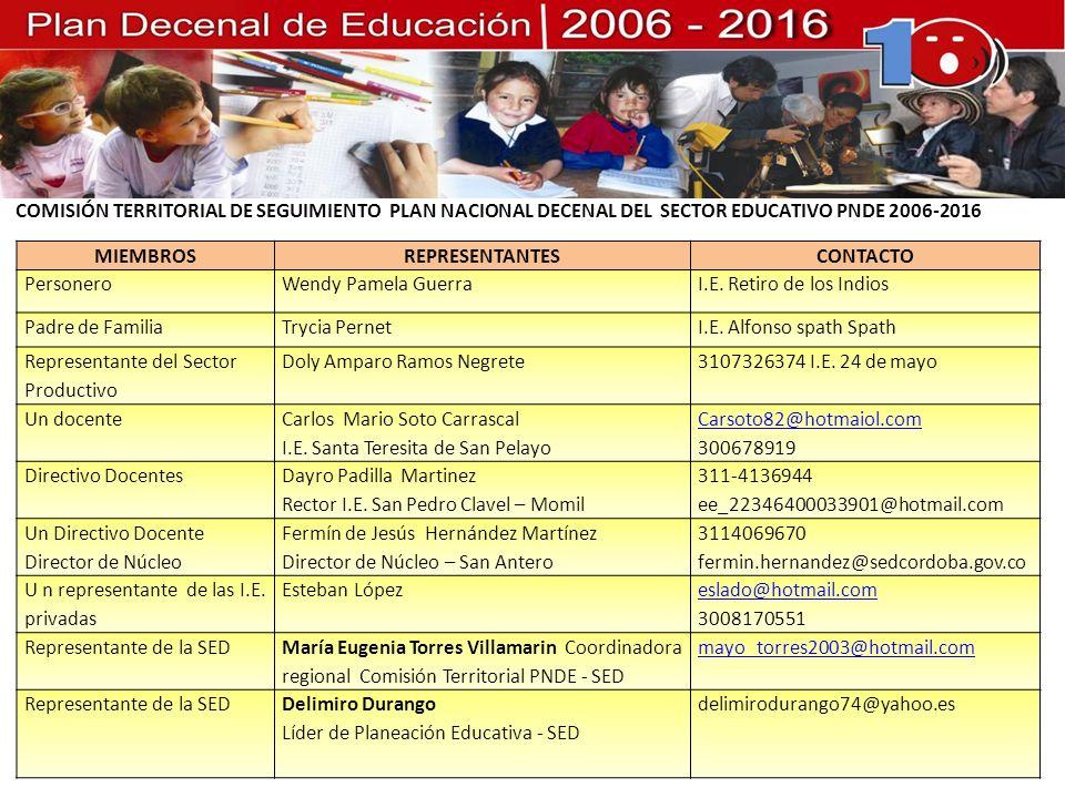 COMISIÓN TERRITORIAL DE SEGUIMIENTO PLAN NACIONAL DECENAL DEL SECTOR EDUCATIVO PNDE 2006-2016