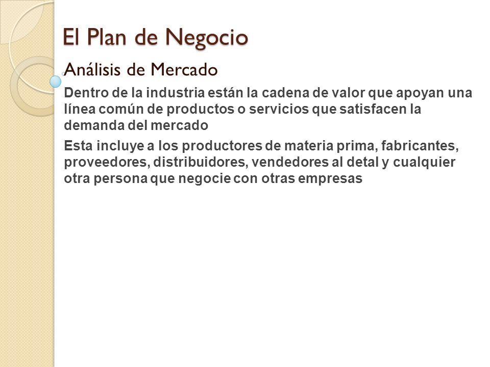 El Plan de Negocio Análisis de Mercado