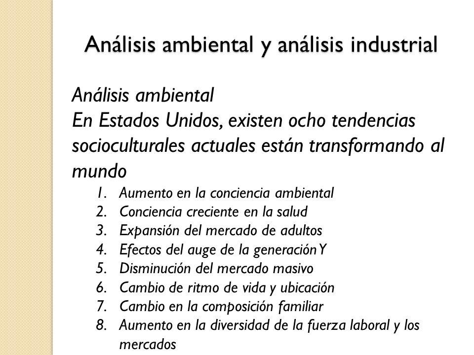 Análisis ambiental y análisis industrial