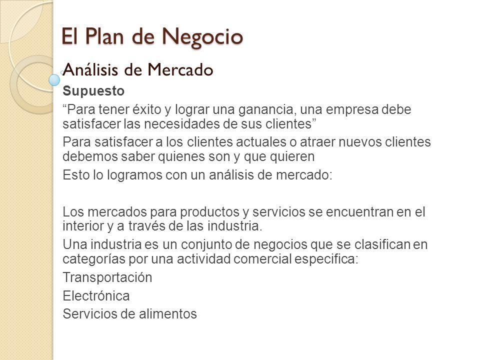El Plan de Negocio Análisis de Mercado Supuesto