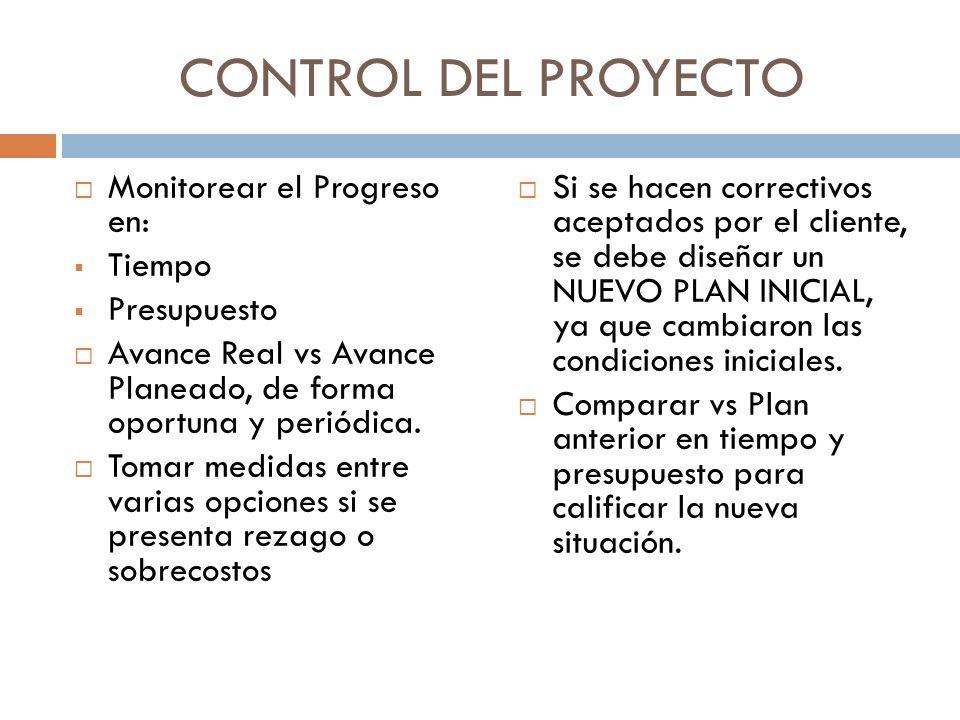 CONTROL DEL PROYECTO Monitorear el Progreso en: Tiempo Presupuesto