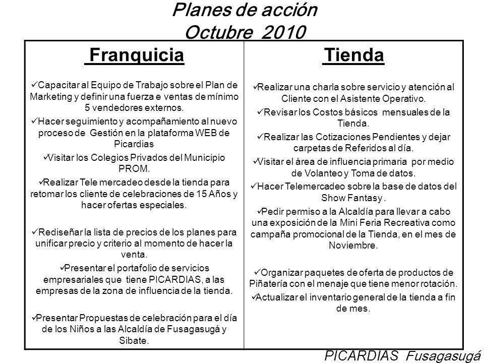Planes de acción Octubre 2010