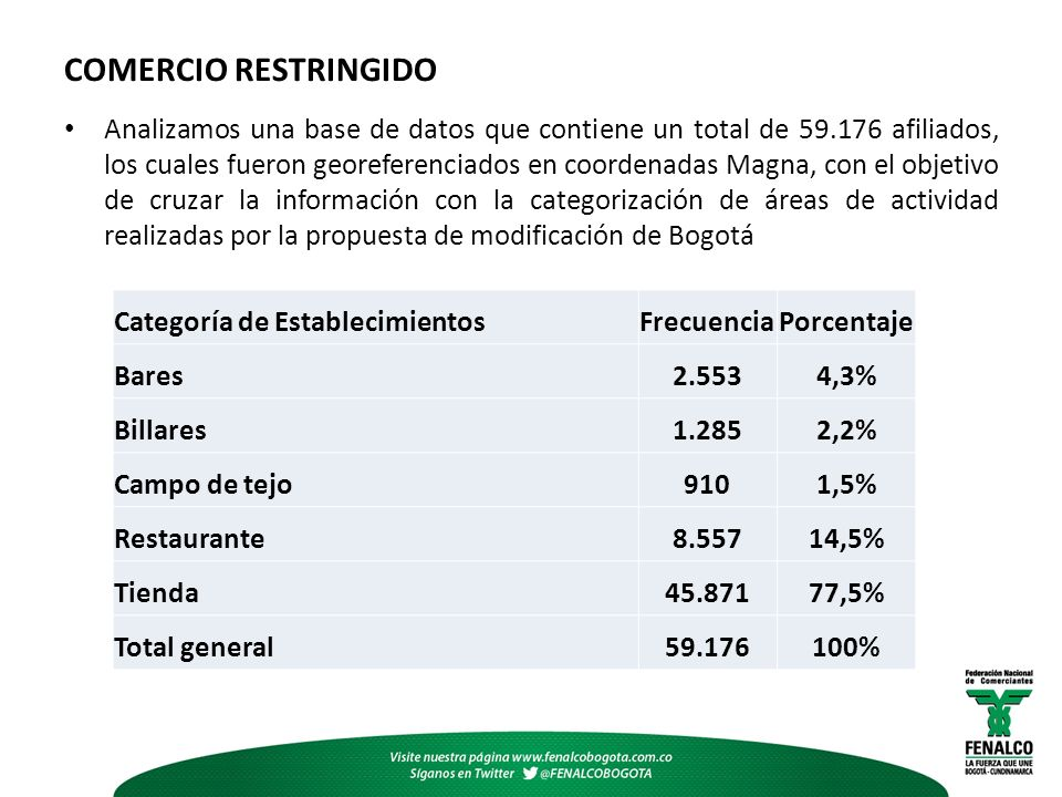 COMERCIO RESTRINGIDO