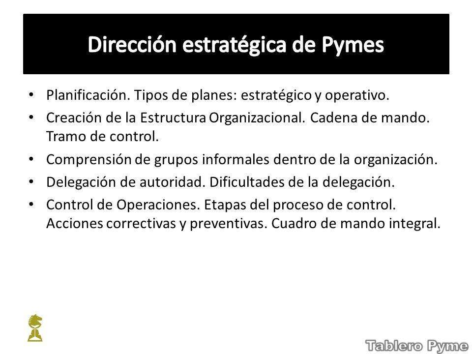 Dirección estratégica de Pymes