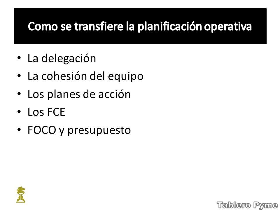 Como se transfiere la planificación operativa