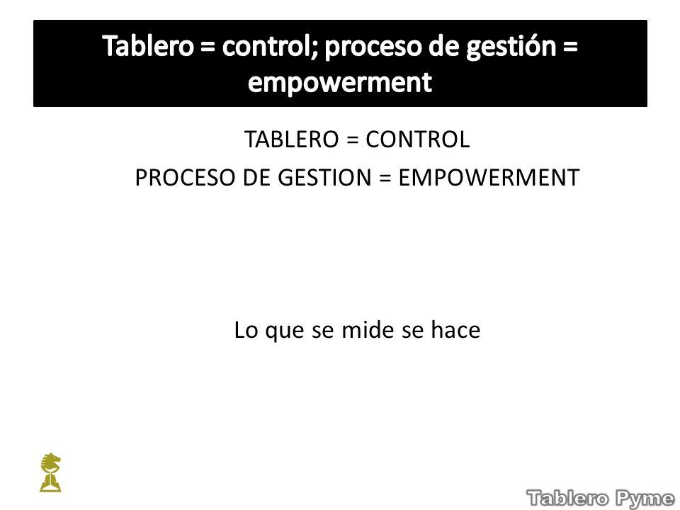 Tablero = control; proceso de gestión = empowerment